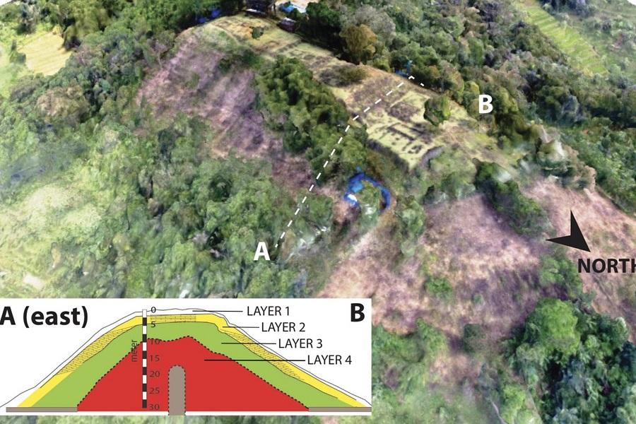 Επιστήμη – Γεωλογία και Αρχαιολογία: Ινδονήσιοι επιστήμονες ισχυρίζονται ότι στη Δυτική Ιάβα υπάρχει μια τεράστια θαμμένη μεγαλιθική «πυραμίδα» ηλικίας άνω των 10.000 ετών!